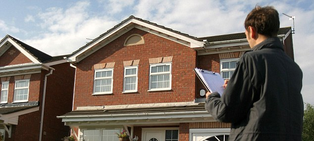 property purchase fees