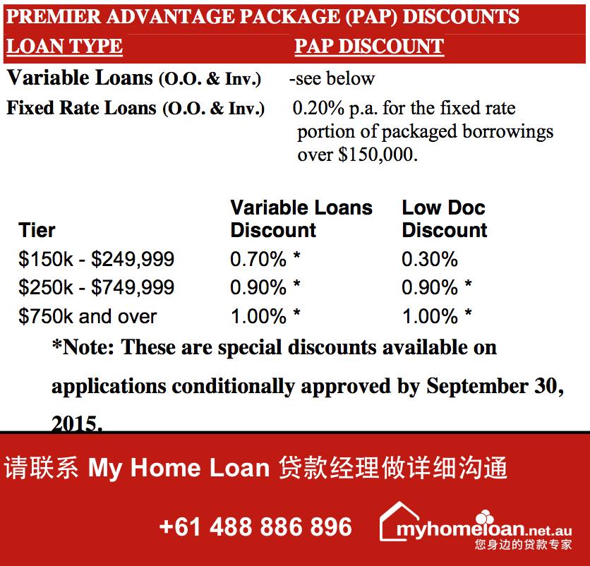 westpac rate update